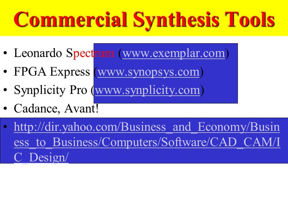 Commercial Synthesis Tools Leonardo Spectrum (www.exemplar.com)www.exemplar.com FPGA Express (www.synopsys.com)www.synopsys.com Synplicity Pro (www.synplicity.com)www.synplicity.com Cadance, Avant.