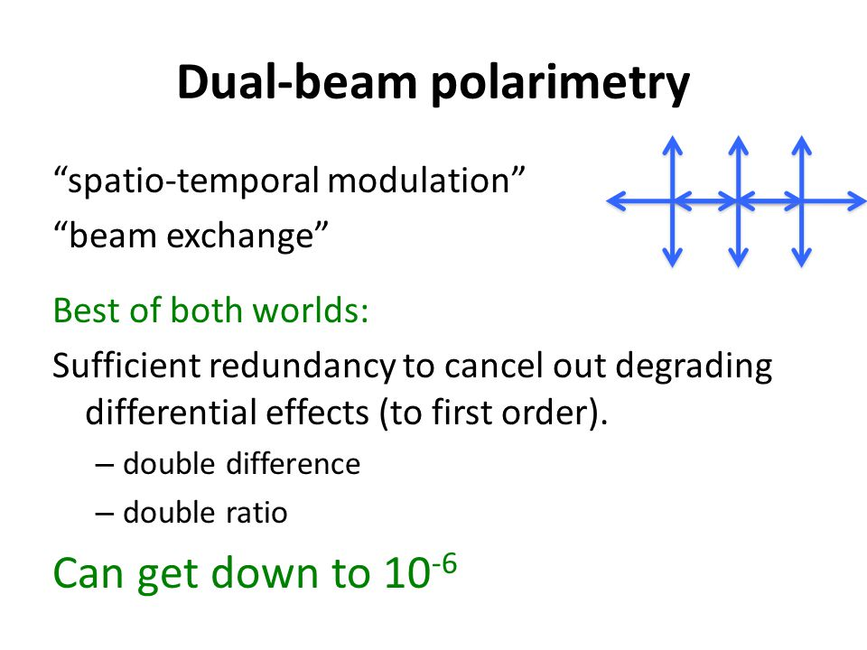 """Dual-beam polarimetry """"spatio-temporal modulation"""" """"beam exchange"""" Best of both worlds: Sufficient redundancy to cancel out degrading differential eff"""
