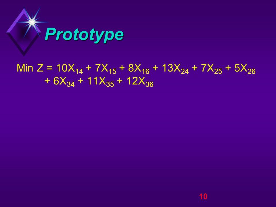 10 Prototype Min Z = 10X 14 + 7X 15 + 8X 16 + 13X 24 + 7X 25 + 5X 26 + 6X 34 + 11X 35 + 12X 36