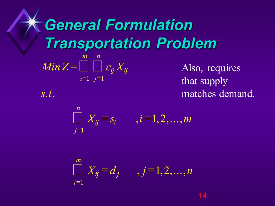 14 General Formulation Transportation Problem MinZcX st Xsim Xdjn ij j n i m j n i i m j          11 1 1 12 12..,,,...,,,,..., Also, requires that supply matches demand.