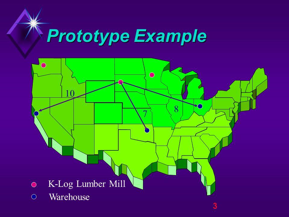 4 Prototype Example K-Log Lumber Mill Warehouse 10 7 8 6 11 12