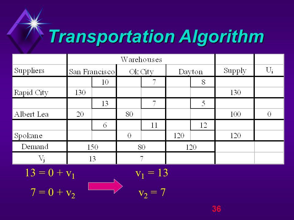 36 Transportation Algorithm 13 = 0 + v 1 v 1 = 13 7 = 0 + v 2 v 2 = 7