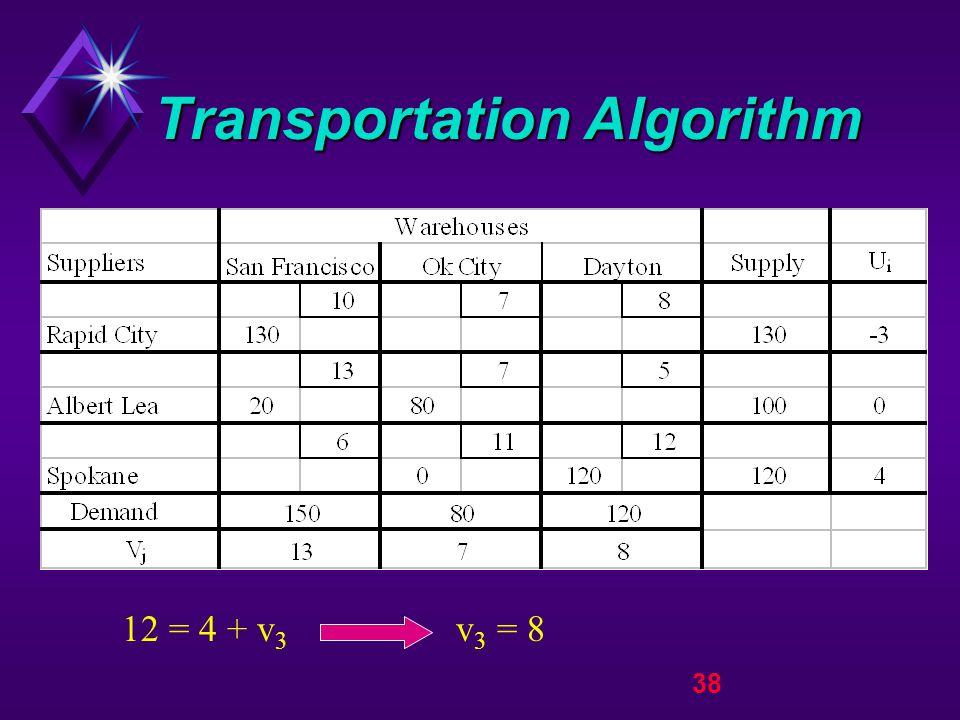 38 Transportation Algorithm 12 = 4 + v 3 v 3 = 8