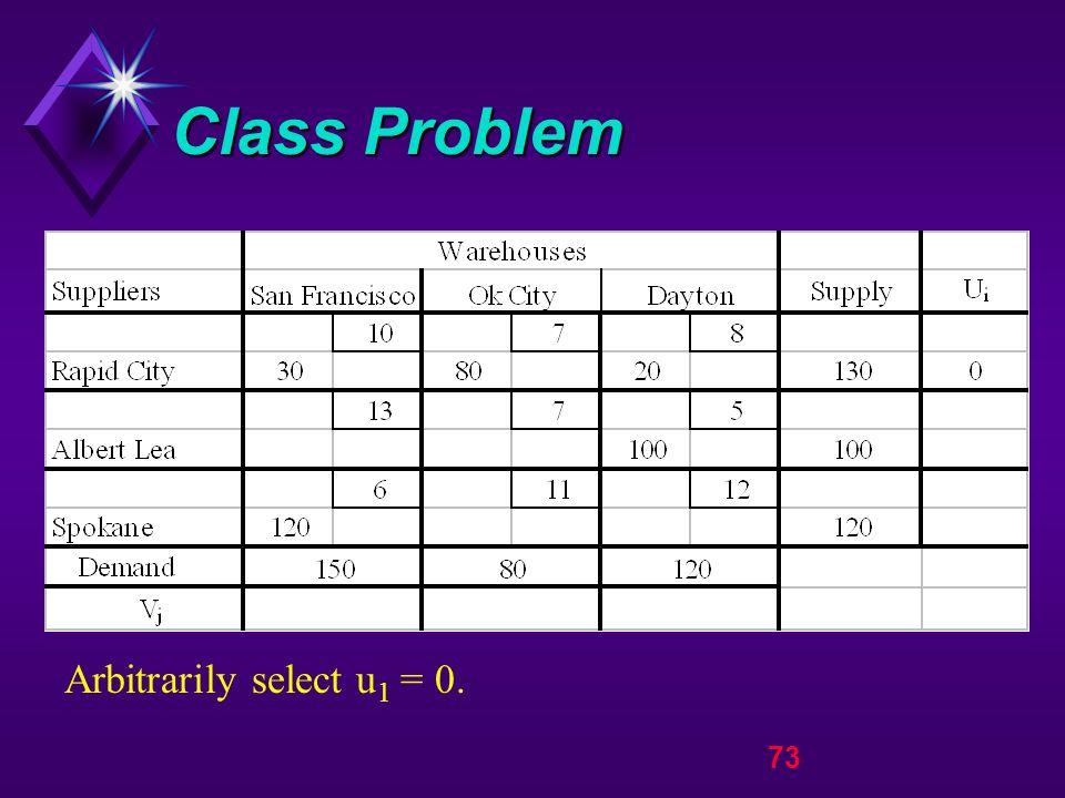 73 Class Problem Arbitrarily select u 1 = 0.