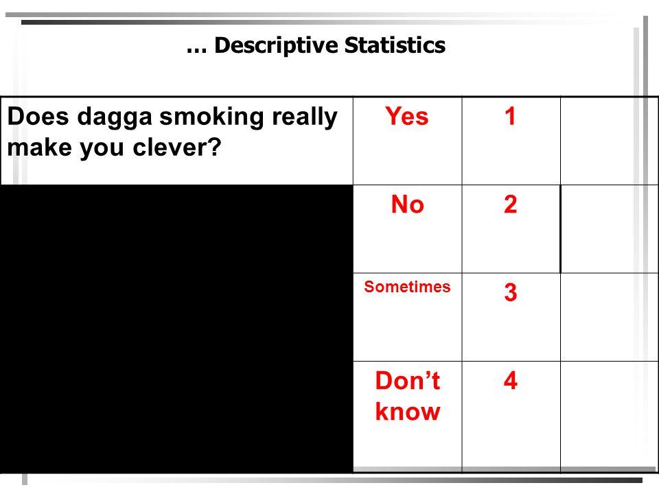 … Descriptive Statistics Does dagga smoking really make you clever.