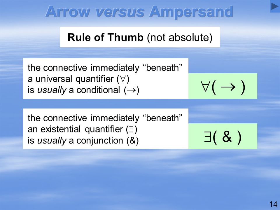 14 Rule of Thumb (not absolute) the connective immediately beneath a universal quantifier (  ) is usually a conditional (  ) the connective immediately beneath an existential quantifier (  ) is usually a conjunction (&)  (  )  ( & )