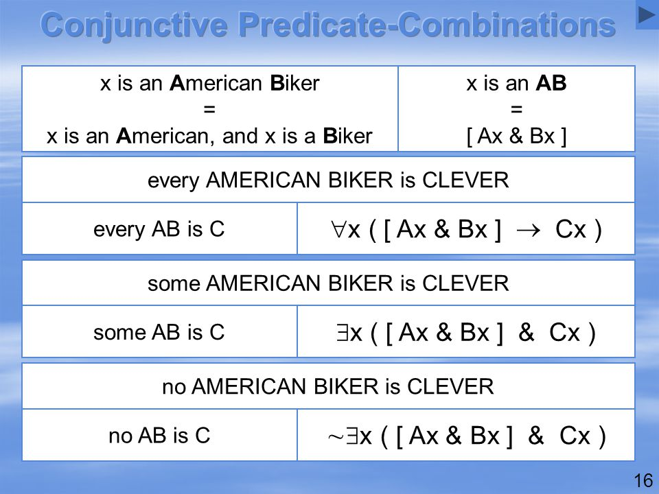 16  x ( [ Ax & Bx ]  Cx ) every AB is C every AMERICAN BIKER is CLEVER x is an American Biker = x is an American, and x is a Biker x is an AB = [ Ax & Bx ]  x ( [ Ax & Bx ] & Cx ) some AB is C some AMERICAN BIKER is CLEVER   x ( [ Ax & Bx ] & Cx ) no AB is C no AMERICAN BIKER is CLEVER