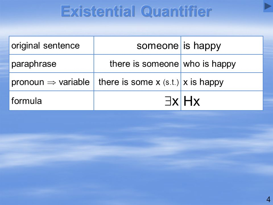 4 Hx xx formula x is happythere is some x (s.t.) pronoun  variable who is happythere is someoneparaphrase is happysomeone original sentence