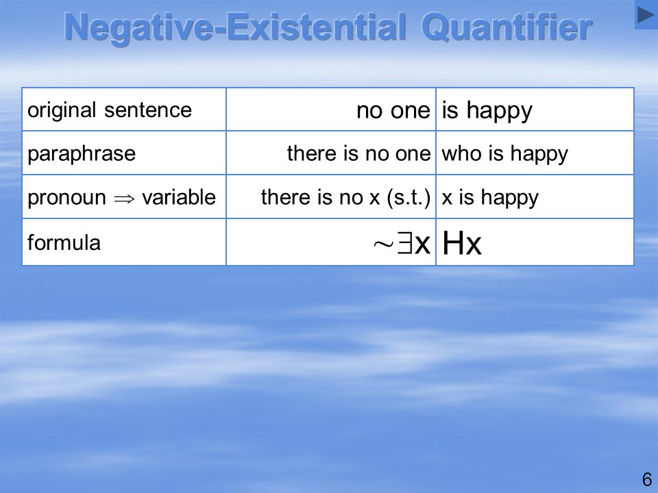 6 Hx xx formula x is happythere is no x (s.t.) pronoun  variable who is happythere is no oneparaphrase is happyno one original sentence