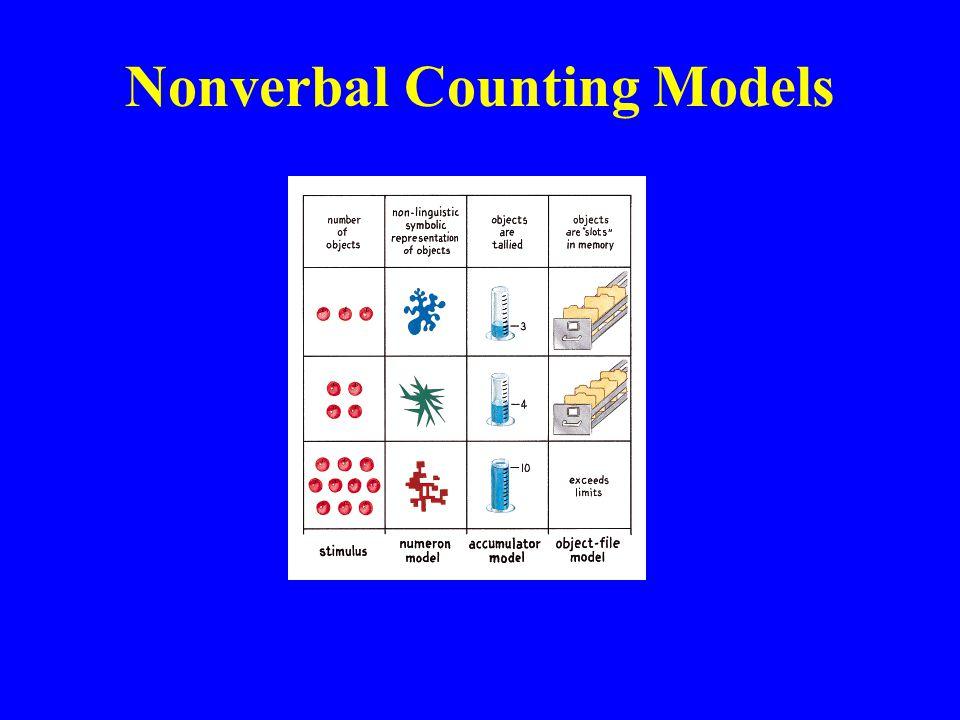 Nonverbal Counting Models