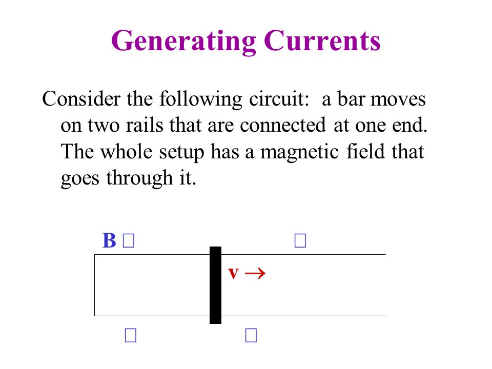 Faraday's Law We also note that wL = A (area of circuit).