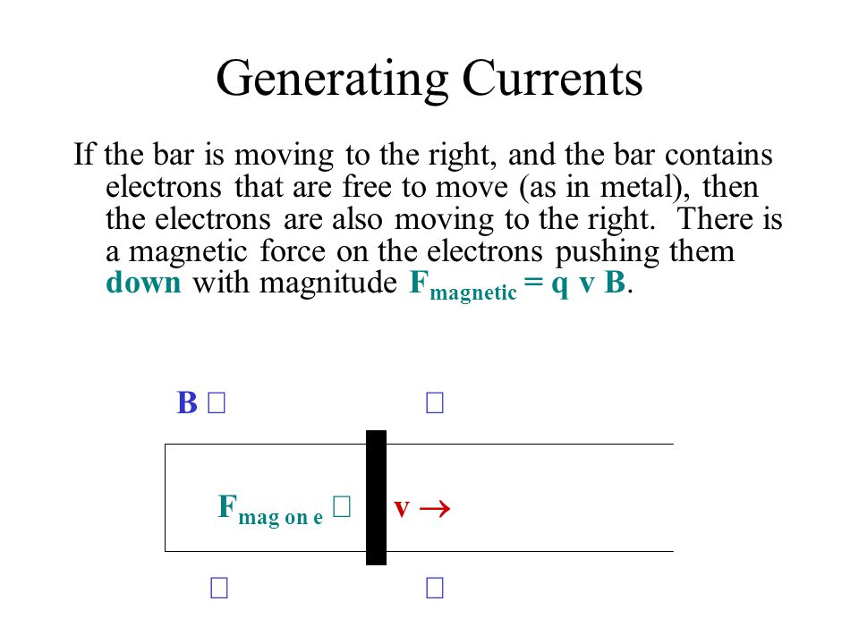 Generating Currents If the bar is moving to the right, and the bar contains electrons that are free to move (as in metal), then the electrons are also