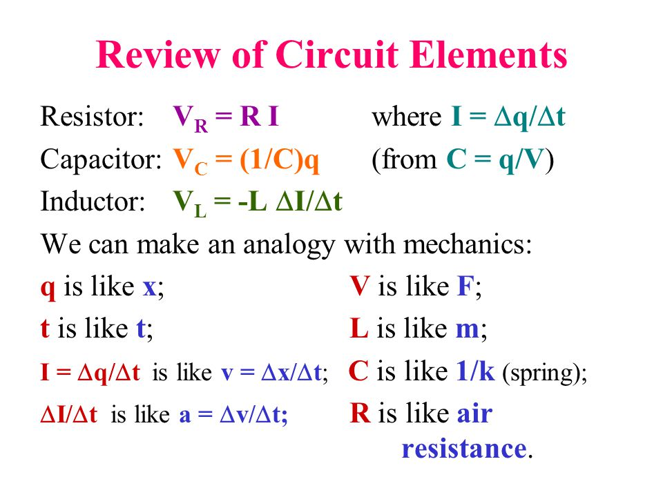Review of Circuit Elements Resistor:V R = R Iwhere I =  q/  t Capacitor:V C = (1/C)q(from C = q/V) Inductor:V L = -L  I/  t We can make an analogy