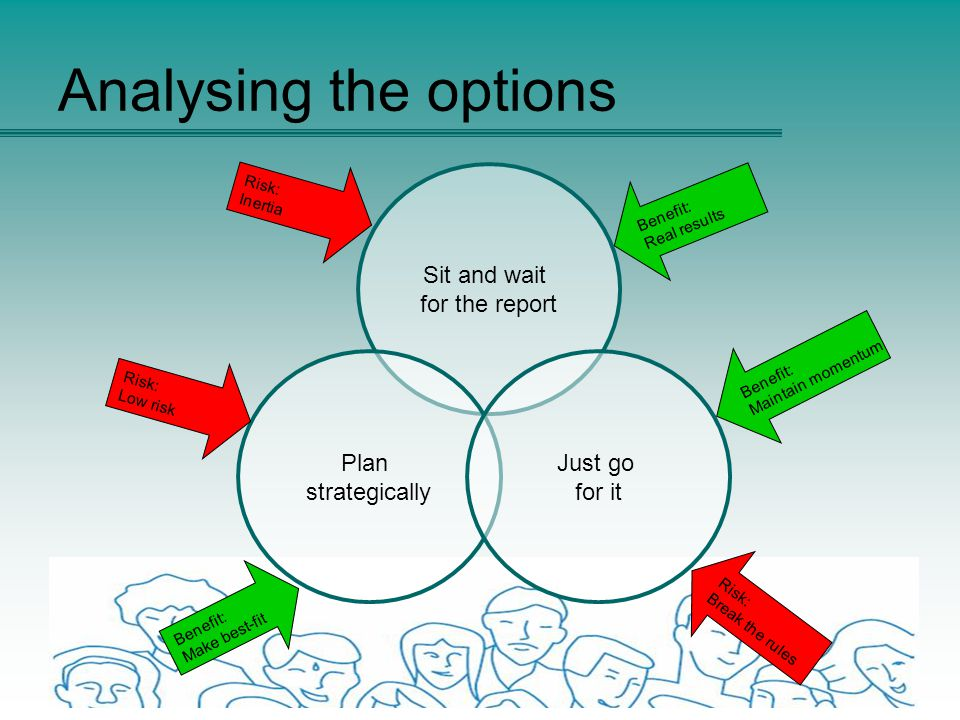 Analysing the options Sit and wait for the report Plan strategically Just go for it Benefit: Real results Benefit: Maintain momentum Risk: Break the rules Risk: Inertia Risk: Low risk Benefit: Make best-fit
