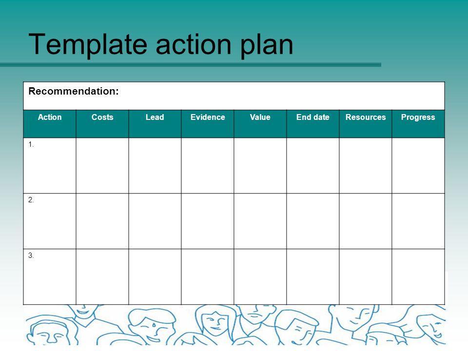 Template action plan Recommendation: ActionCostsLeadEvidenceValueEnd dateResourcesProgress 1. 2. 3.