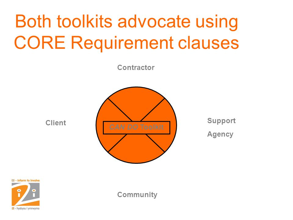 Both toolkits advocate using CORE Requirement clauses Client Contractor Support Agency Community CAN DO Toolkit