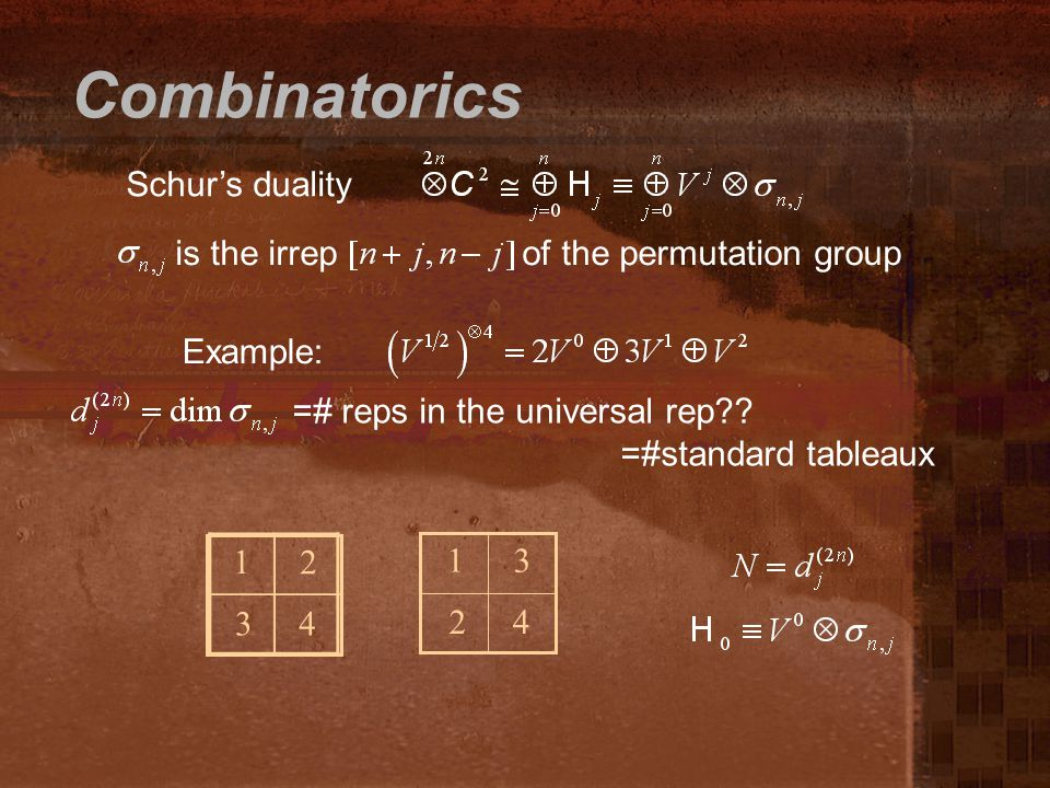 Combinatorics Schur's duality is the irrep of the permutation group Example: =# reps in the universal rep .