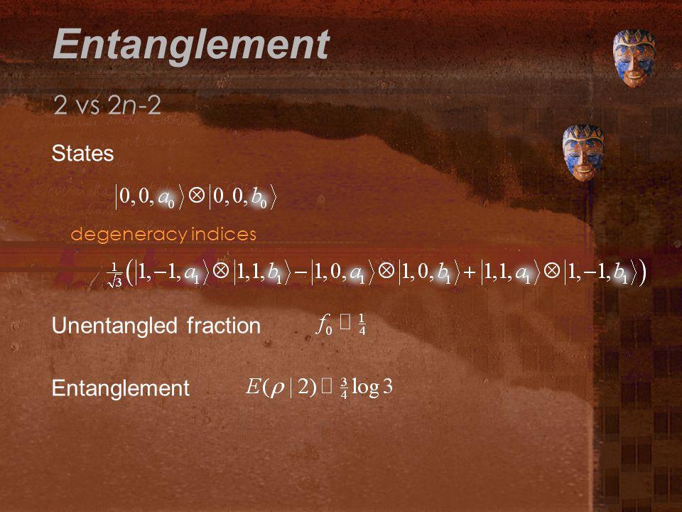 2 vs 2n-2 States Unentangled fraction Entanglement degeneracy indices Entanglement