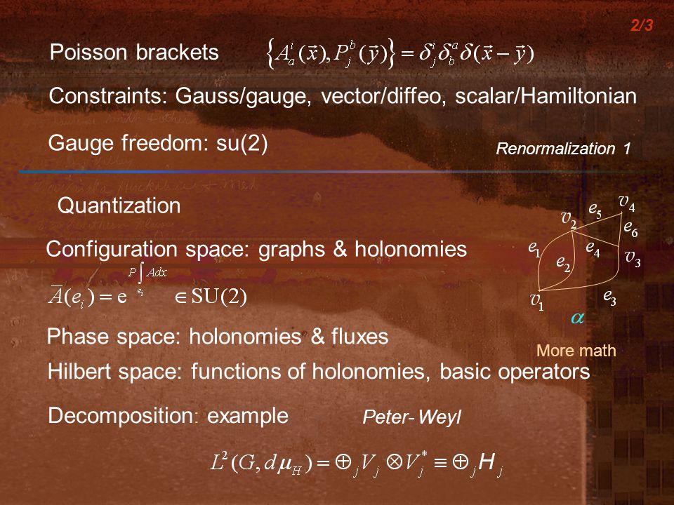 Gauge freedom: su(2) Constraints: Gauss/gauge, vector/diffeo, scalar/Hamiltonian Configuration space: graphs & holonomies More math Hilbert space: functions of holonomies, basic operators Poisson brackets Quantization Phase space: holonomies & fluxes Renormalization 1 Decomposition : example Peter- Weyl 2/3
