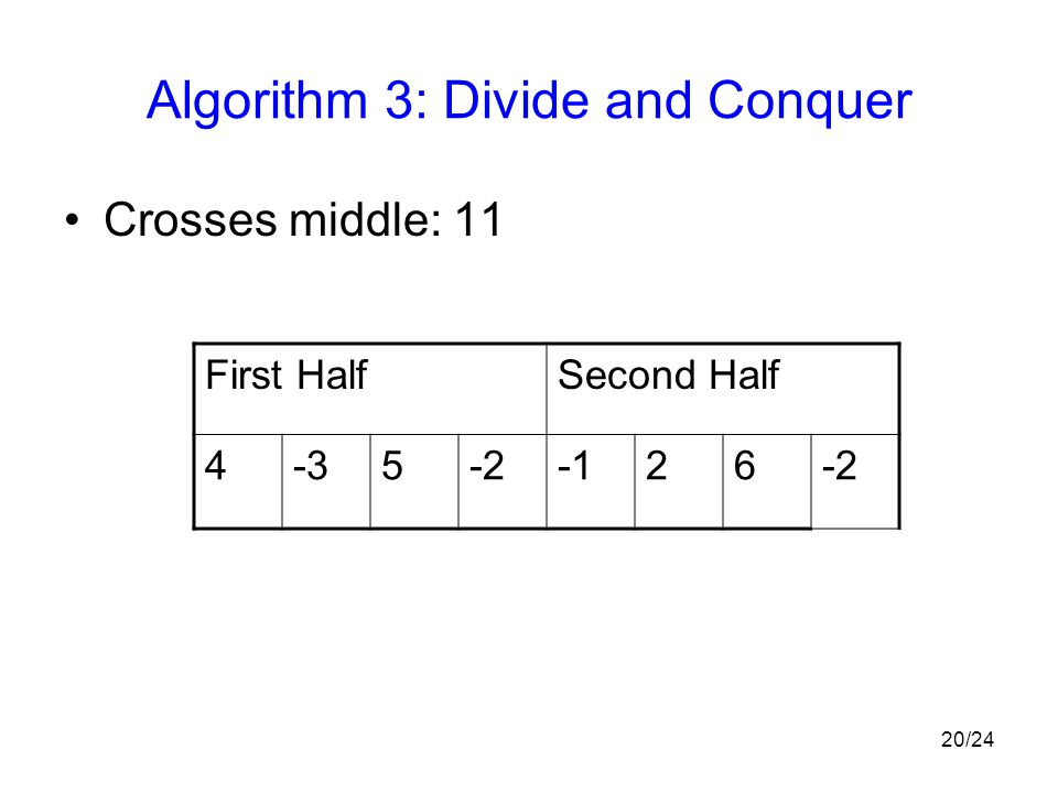 20/24 Algorithm 3: Divide and Conquer Crosses middle: 11 First HalfSecond Half 4-35-226-2