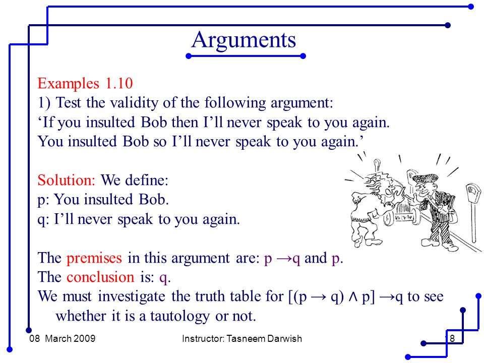 08 March 2009Instructor: Tasneem Darwish18 Examples 1.10 1)Test the validity of the following argument: 'If you insulted Bob then I'll never speak to