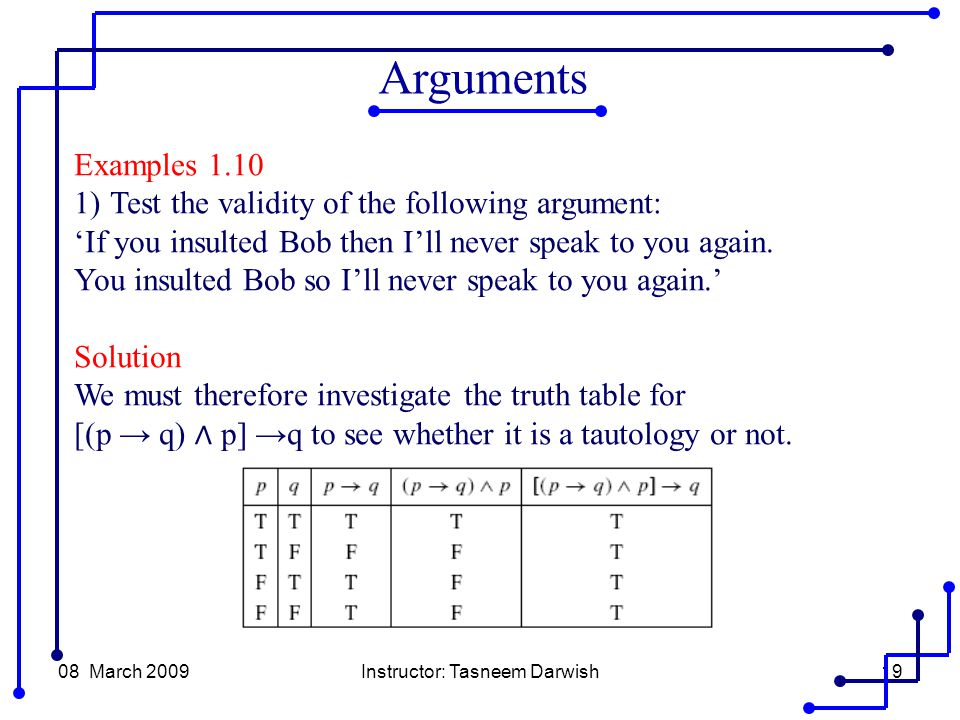 08 March 2009Instructor: Tasneem Darwish19 Examples 1.10 1)Test the validity of the following argument: 'If you insulted Bob then I'll never speak to