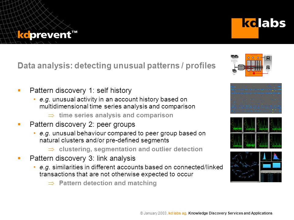 © January 2003, kd labs ag, Knowledge Discovery Services and Applications Data analysis: detecting unusual patterns / profiles  Pattern discovery 1: self history e.g.