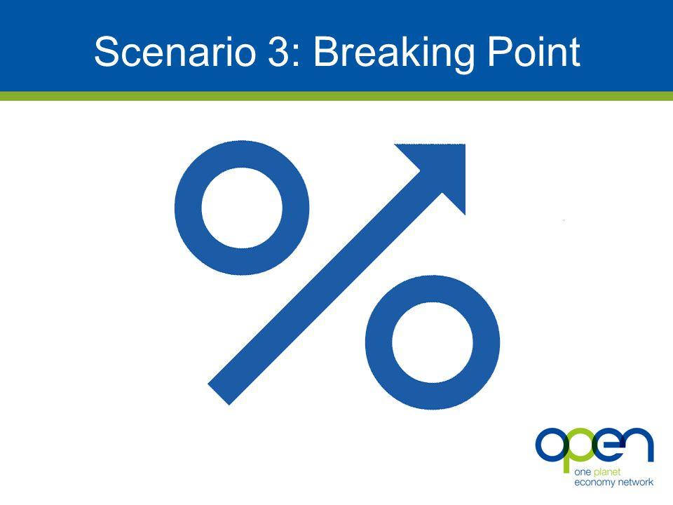 Scenario 3: Breaking Point