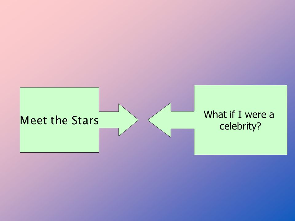 Meet the Stars What if I were a celebrity