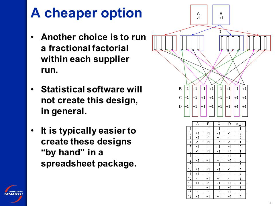 12 A cheaper option Another choice is to run a fractional factorial within each supplier run.