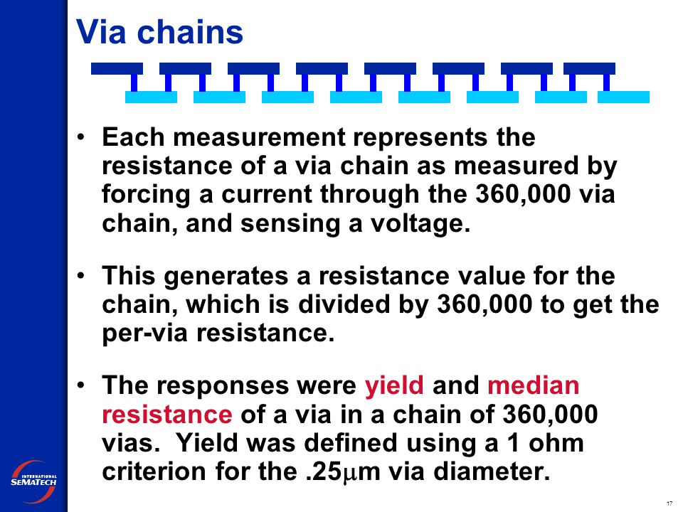 17 Via chains Each measurement represents the resistance of a via chain as measured by forcing a current through the 360,000 via chain, and sensing a voltage.