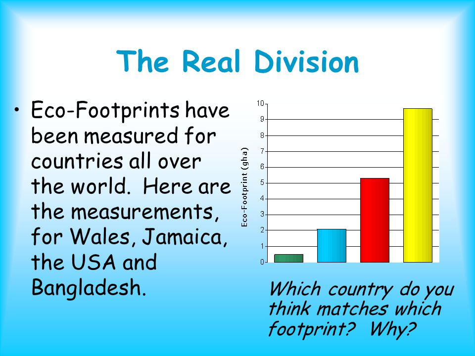 The Real Division Eco-Footprints have been measured for countries all over the world.