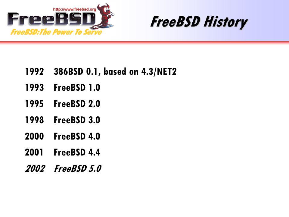 FreeBSD History 1992386BSD 0.1, based on 4.3/NET2 1993FreeBSD 1.0 1995FreeBSD 2.0 1998FreeBSD 3.0 2000FreeBSD 4.0 2001FreeBSD 4.4 2002FreeBSD 5.0