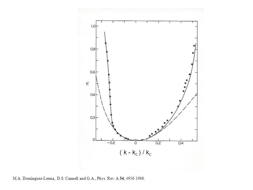 ( k - k c ) / k c M.A. Dominguez-Lerma, D.S. Cannell and G.A., Phys. Rev. A 34, 4956 1986.