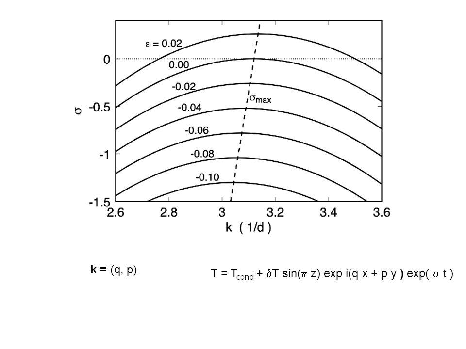 k = (q, p) T = T cond +  T sin(  z) exp i(q x + p y ) exp(  t )