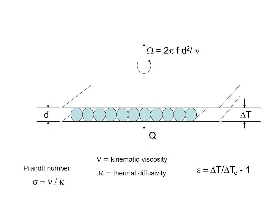 Q d TT  T/  T c - 1  = 2  f d 2 /  Prandtl number  kinematic viscosity  thermal diffusivity