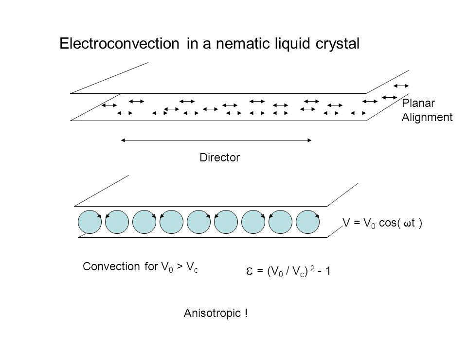 Electroconvection in a nematic liquid crystal Director Planar Alignment V = V 0 cos(  t ) Convection for V 0 > V c  = (V 0 / V c ) 2 - 1 Anisotropic !