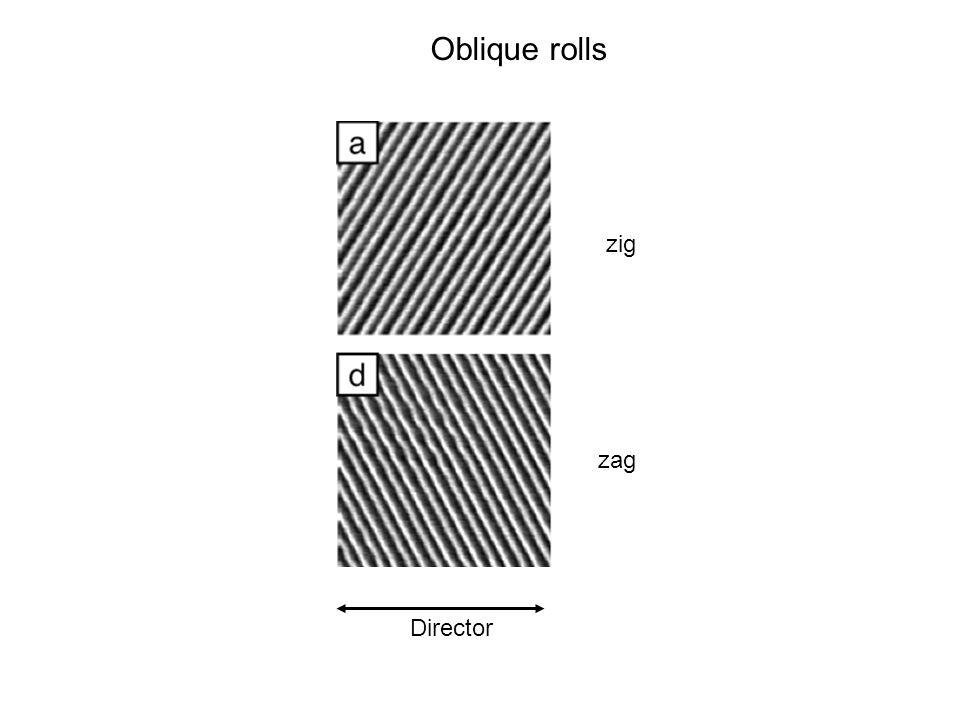 Oblique rolls zig zag Director