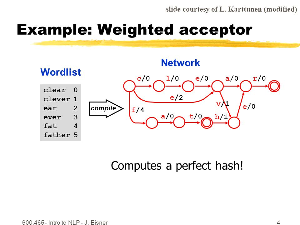600.465 - Intro to NLP - J. Eisner4 Example: Weighted acceptor slide courtesy of L.