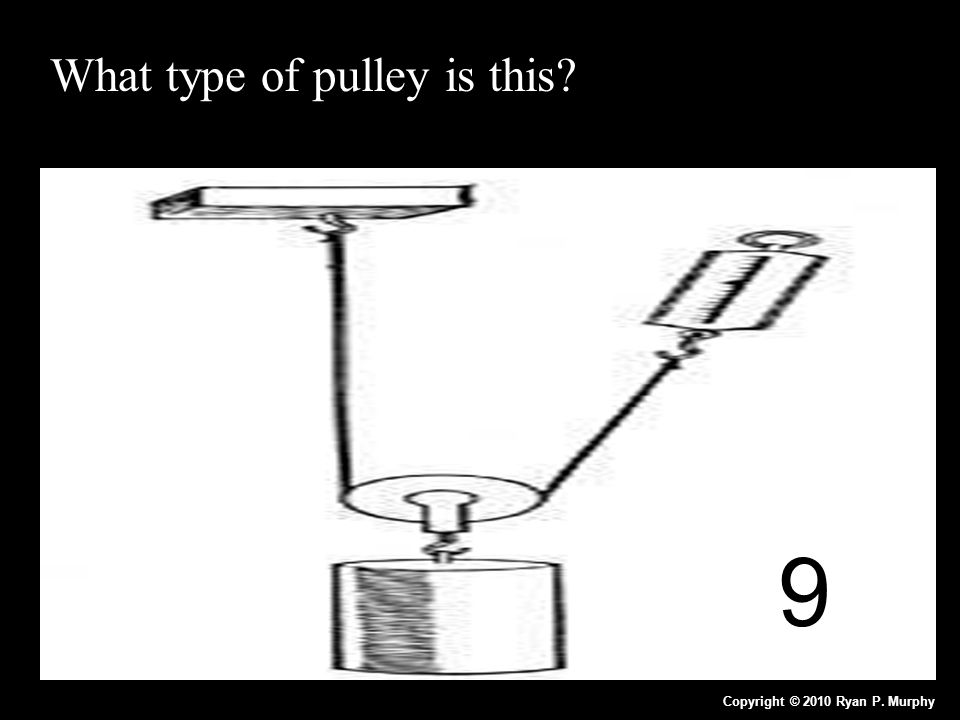 What type of pulley is this? Copyright © 2010 Ryan P. Murphy 9