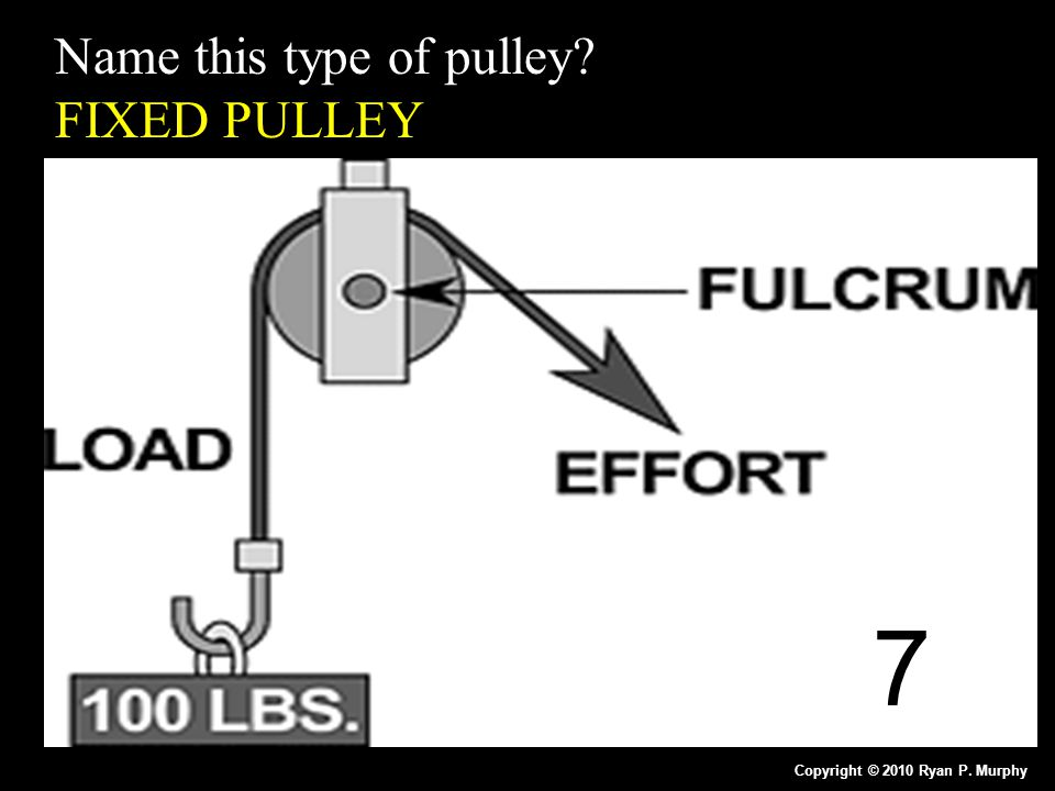 Name this type of pulley FIXED PULLEY Copyright © 2010 Ryan P. Murphy 7