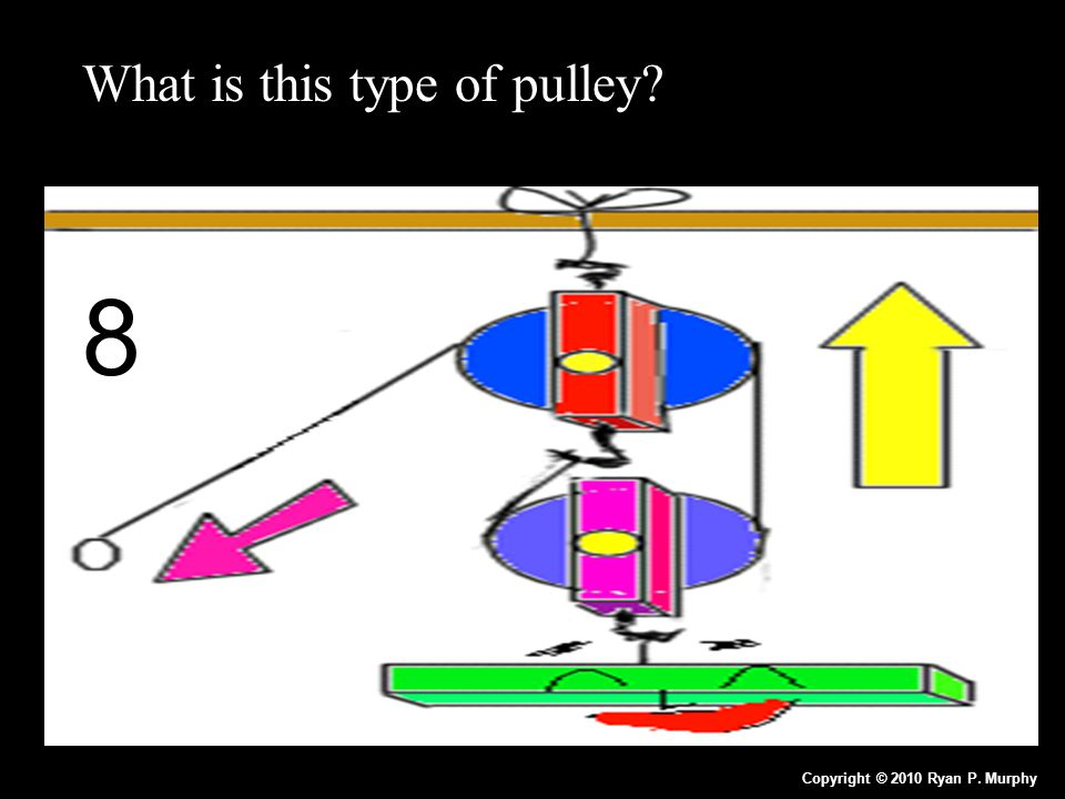 What is this type of pulley? Copyright © 2010 Ryan P. Murphy 8