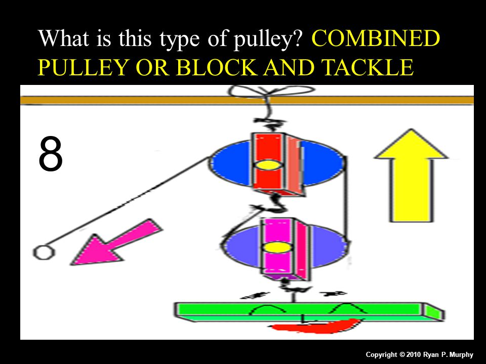 What is this type of pulley? COMBINED PULLEY OR BLOCK AND TACKLE Copyright © 2010 Ryan P. Murphy 8