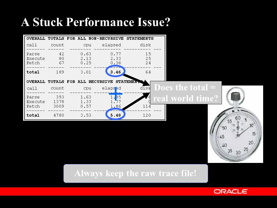 A Stuck Performance Issue Always keep the raw trace file! Does the total = real world time +