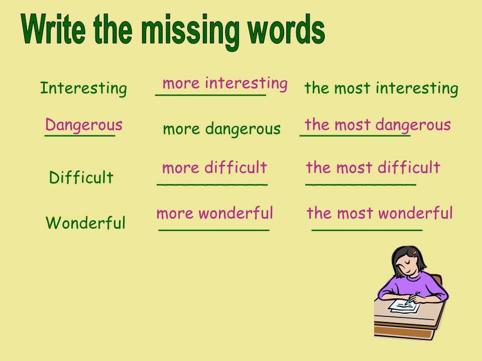 Interesting ___________ the most interesting _______ more dangerous ___________ Difficult ___________ ___________ Wonderful ___________ ___________ more interesting Dangerous the most dangerous more difficult the most difficult more wonderful the most wonderful