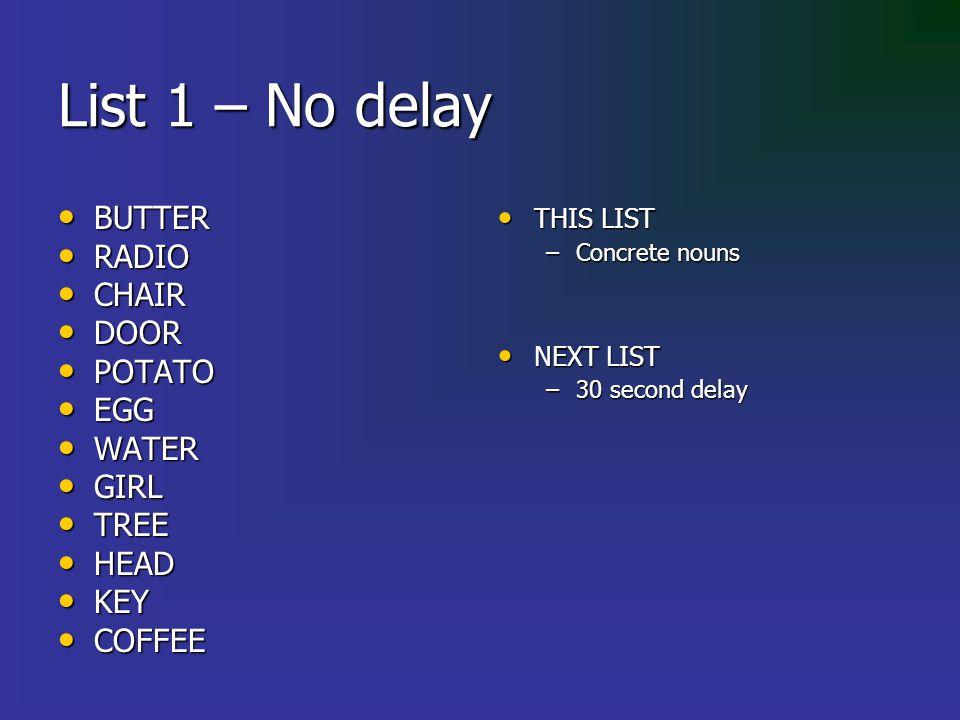 List 2 – 30 sec delay BUTTER BUTTER RADIO RADIO CHAIR CHAIR DOOR DOOR POTATO POTATO EGG EGG WATER WATER GIRL GIRL TREE TREE HEAD HEAD KEY KEY COFFEE COFFEE THIS LIST THIS LIST –Concrete nouns –Previous Exposure (x2) NEXT LIST: NEXT LIST: –No exposure –30 second delay