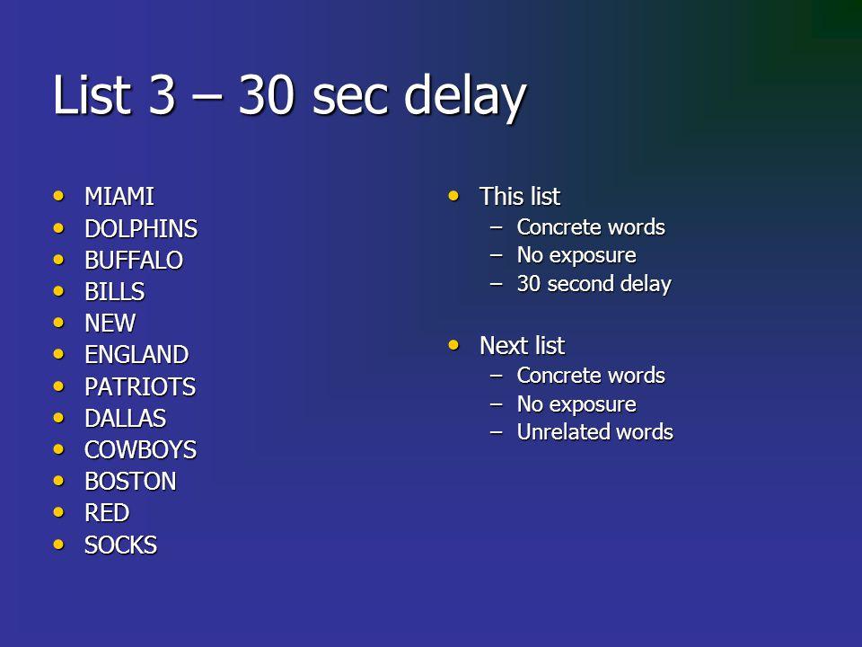 List 3 – 30 sec delay MIAMI MIAMI DOLPHINS DOLPHINS BUFFALO BUFFALO BILLS BILLS NEW NEW ENGLAND ENGLAND PATRIOTS PATRIOTS DALLAS DALLAS COWBOYS COWBOYS BOSTON BOSTON RED RED SOCKS SOCKS This list This list –Concrete words –No exposure –30 second delay Next list Next list –Concrete words –No exposure –Unrelated words