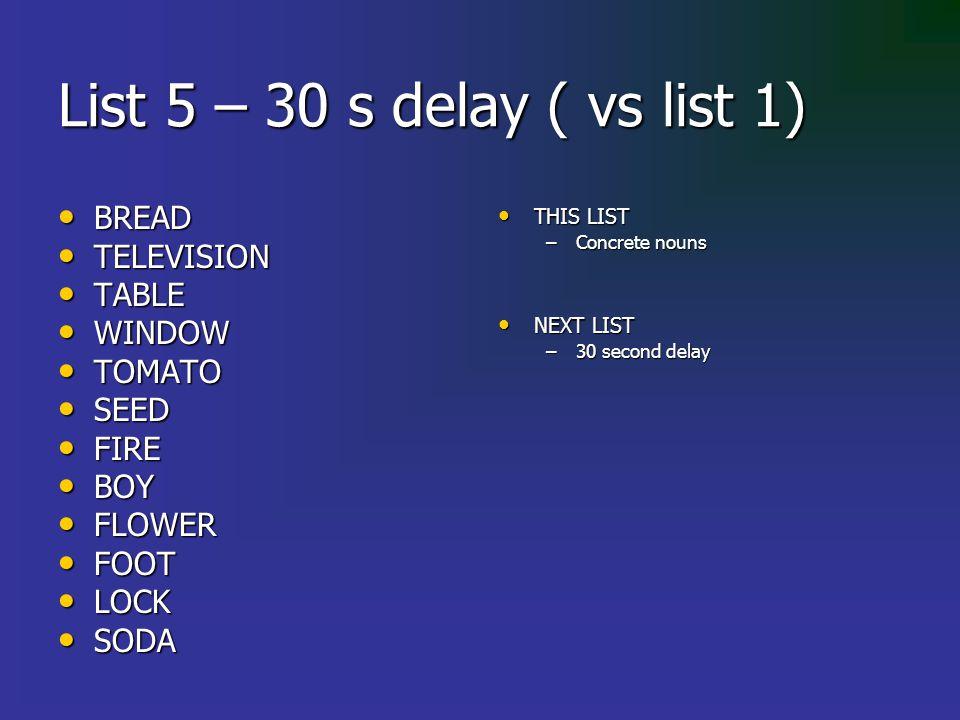 List 5 – 30 s delay ( vs list 1) BREAD BREAD TELEVISION TELEVISION TABLE TABLE WINDOW WINDOW TOMATO TOMATO SEED SEED FIRE FIRE BOY BOY FLOWER FLOWER FOOT FOOT LOCK LOCK SODA SODA THIS LIST THIS LIST –Concrete nouns NEXT LIST NEXT LIST –30 second delay