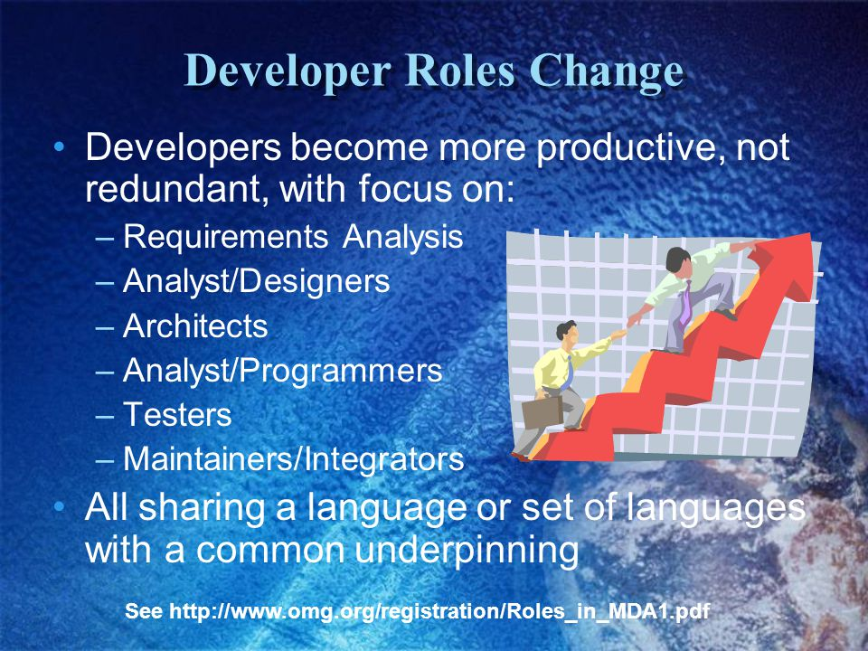 Developer Roles Change Developers become more productive, not redundant, with focus on: –Requirements Analysis –Analyst/Designers –Architects –Analyst/Programmers –Testers –Maintainers/Integrators All sharing a language or set of languages with a common underpinning See http://www.omg.org/registration/Roles_in_MDA1.pdf