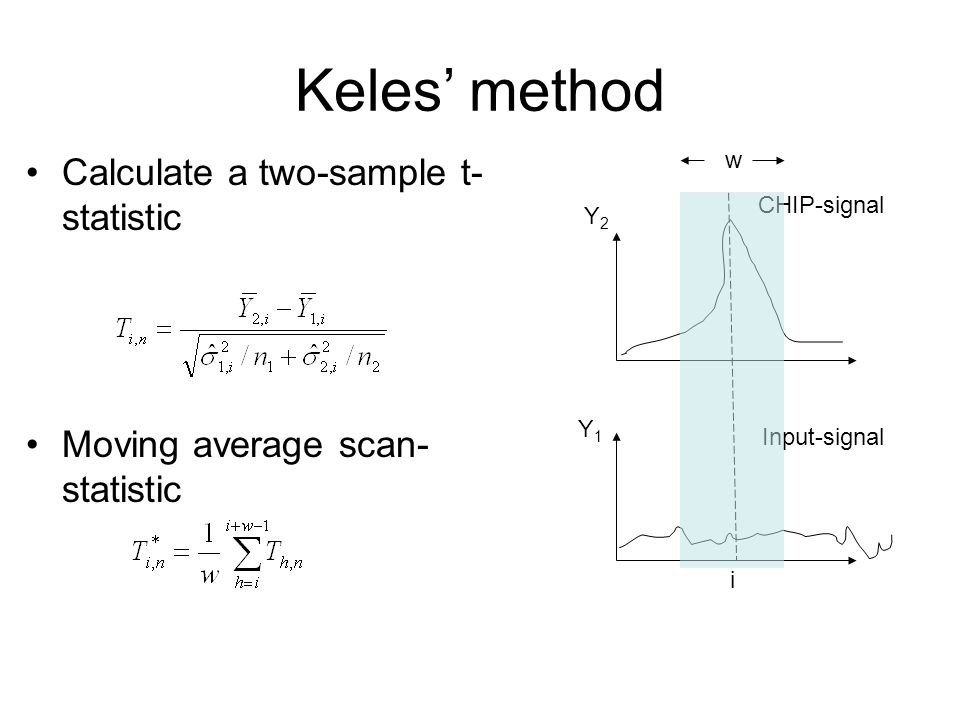 Keles' method Calculate a two-sample t- statistic Y2Y2 Y1Y1 i CHIP-signal Input-signal w Moving average scan- statistic
